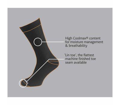 Носки Thinny Socks (2 пары)