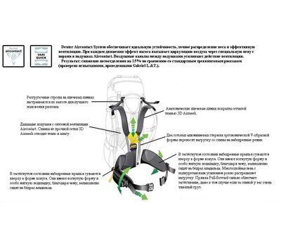 Рюкзак Aircontact PRO 70+15