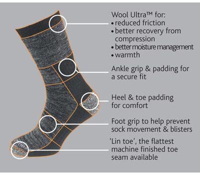 Носки Hiker Sock