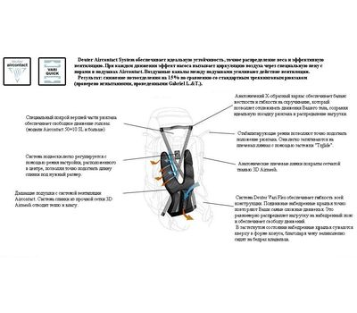 Рюкзак Aircontact 65 + 10